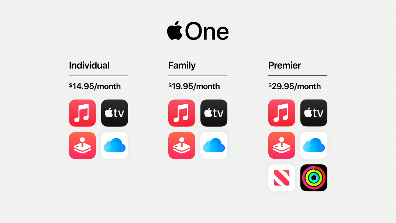 apple one plans