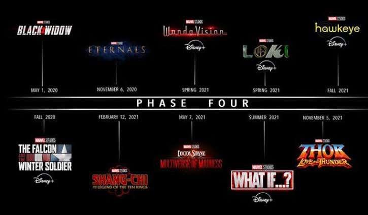 marvel-phase-4-timeline.jpg